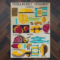 フィンランドで見つけた教材ポスター(ビタミンB1)