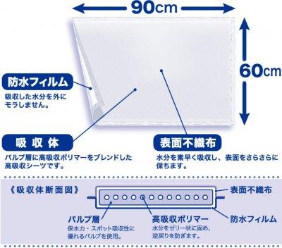 イワツキ 高吸収ポリマー使用 紙おむつ LL-P72(フラットタイプ) 【100枚入 1ケース】