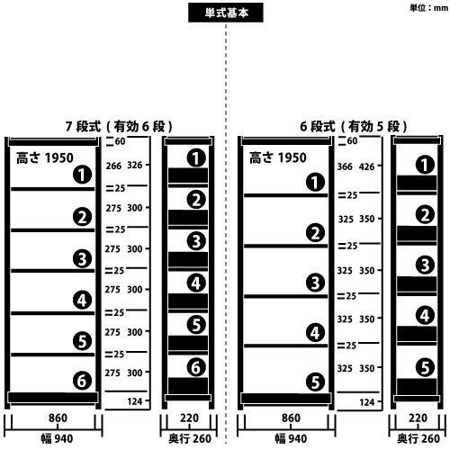 ホワイトラック スチール書架 KCJA 単式 H1950×W940×D260(mm)https://img08.shop-pro.jp/PA01034/592/product/108102228_o1.jpg?cmsp_timestamp=20161017063901のサムネイル