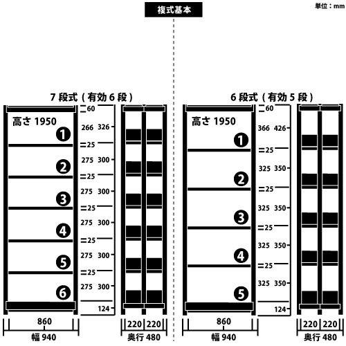 ホワイトラック スチール書架 KCJA 複式 H1950×W940×D480(mm)https://img08.shop-pro.jp/PA01034/592/product/108625921_o1.jpg?cmsp_timestamp=20161018060837のサムネイル