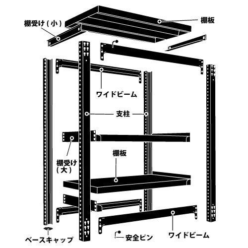 スチール棚 中量500kg基本(単体棚) H1500×W900×D450(mm) 棚板4枚 ※柱芯寸法https://img08.shop-pro.jp/PA01034/592/product/133623212_o2.jpg?cmsp_timestamp=20180724102011のサムネイル