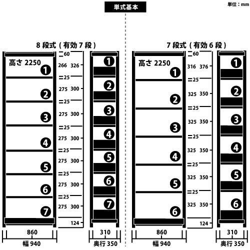 ホワイトラック スチール書架 KCJA 単式 H2250×W940×D350(mm)https://img08.shop-pro.jp/PA01034/592/product/146891680_o1.jpg?cmsp_timestamp=20191115094745のサムネイル
