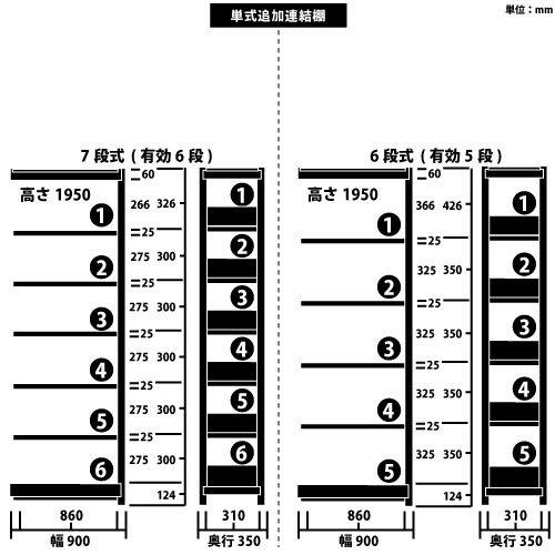 ホワイトラック スチール書架 KCJA 追加連結棚 単式 H1950×W900×D350(mm)https://img08.shop-pro.jp/PA01034/592/product/146945722_o1.jpg?cmsp_timestamp=20191119074429のサムネイル