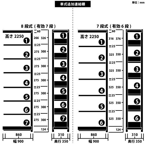 ホワイトラック スチール書架 KCJA 追加連結棚 単式 H2250×W900×D350(mm)https://img08.shop-pro.jp/PA01034/592/product/146972190_o1.jpg?cmsp_timestamp=20191120094353のサムネイル