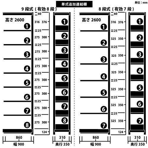 ホワイトラック スチール書架 KCJA 追加連結棚 単式 H2600×W900×D350(mm)https://img08.shop-pro.jp/PA01034/592/product/146972201_o1.jpg?cmsp_timestamp=20191120094708のサムネイル