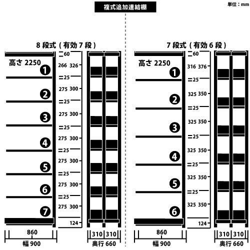 ホワイトラック スチール書架 KCJA 追加連結棚 複式 H2250×W900×D660(mm)https://img08.shop-pro.jp/PA01034/592/product/147009586_o1.jpg?cmsp_timestamp=20191122093208のサムネイル