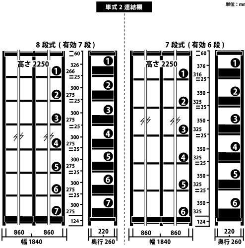 ホワイトラック スチール書架 KCJA 単式 連増(2連結棚) H2250×W1840×D260(mm)https://img08.shop-pro.jp/PA01034/592/product/147272425_o1.jpg?cmsp_timestamp=20191209105254のサムネイル