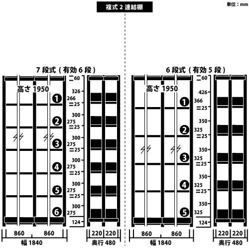 ホワイトラック スチール書架 KCJA 複式 連増(2連結棚) H1950×W1840×D480(mm)https://img08.shop-pro.jp/PA01034/592/product/147348307_o1.jpg?cmsp_timestamp=20191210082825のサムネイル