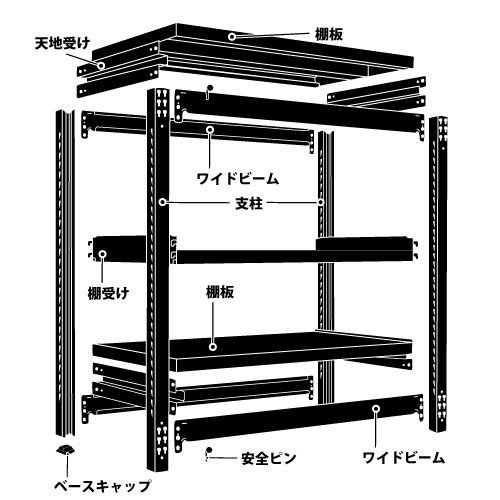 スチール棚 中軽量200kg基本(単体棚) H900×W1500×D300(mm) 棚板3枚https://img08.shop-pro.jp/PA01034/592/product/147878610_o2.jpg?cmsp_timestamp=20200108085801のサムネイル