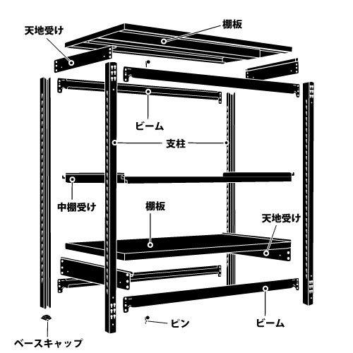 スチール棚 軽量150kg ボルトレス棚 基本(単体棚) H900×W1200×D300(mm) 棚板3枚https://img08.shop-pro.jp/PA01034/592/product/155914683_o3.jpg?cmsp_timestamp=20201130163314のサムネイル