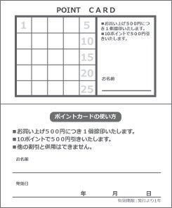 SFU_002二つ折りポイントカード裏面25マス
